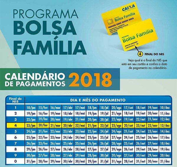 Consultar o Calendário do Bolsa Família na Internet